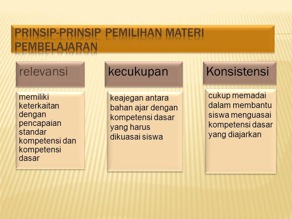 prinsip-prinsip pemilihan materi pembelajaran
