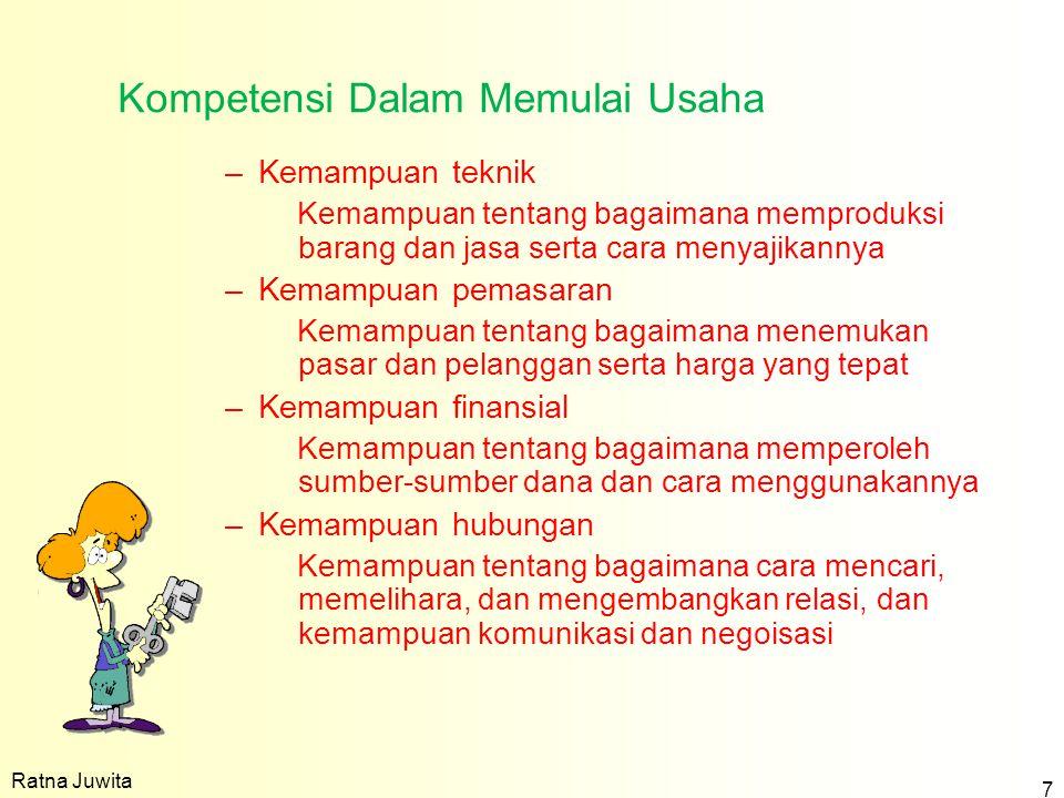 Kompetensi Dalam Memulai Usaha