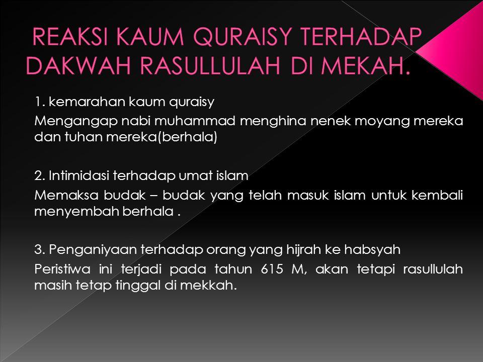 REAKSI KAUM QURAISY TERHADAP DAKWAH RASULLULAH DI MEKAH.
