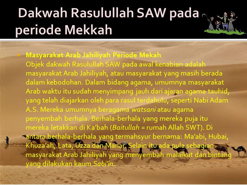 Dakwah Rasulullah SAW pada periode Mekkah