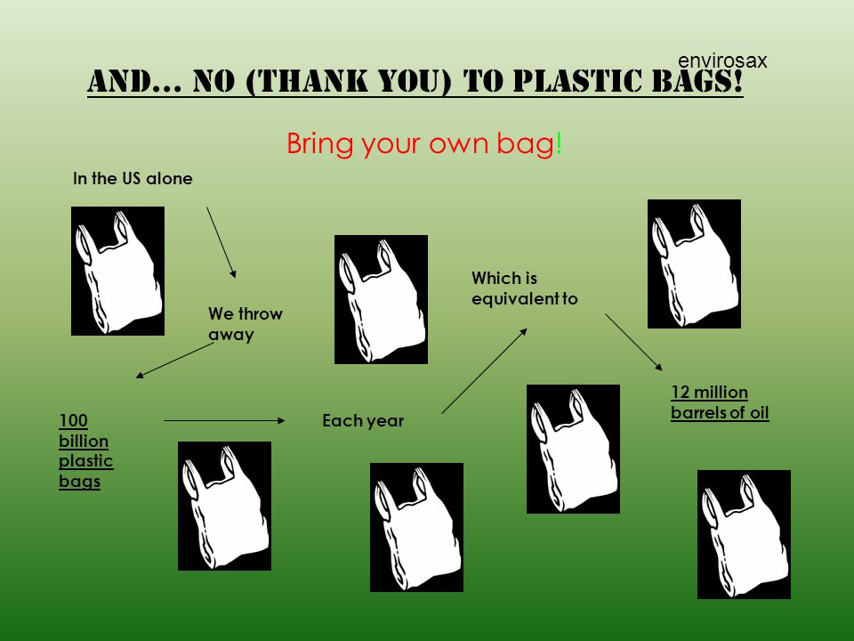 And… no (thank you) to plastic bags!