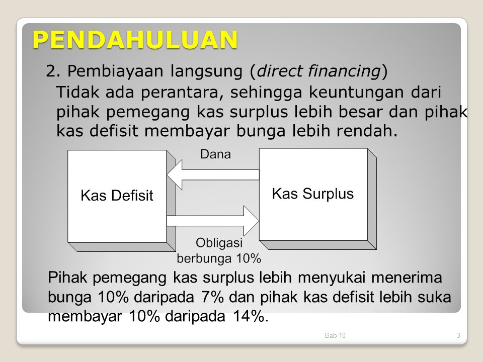 PENDAHULUAN 2. Pembiayaan langsung (direct financing)