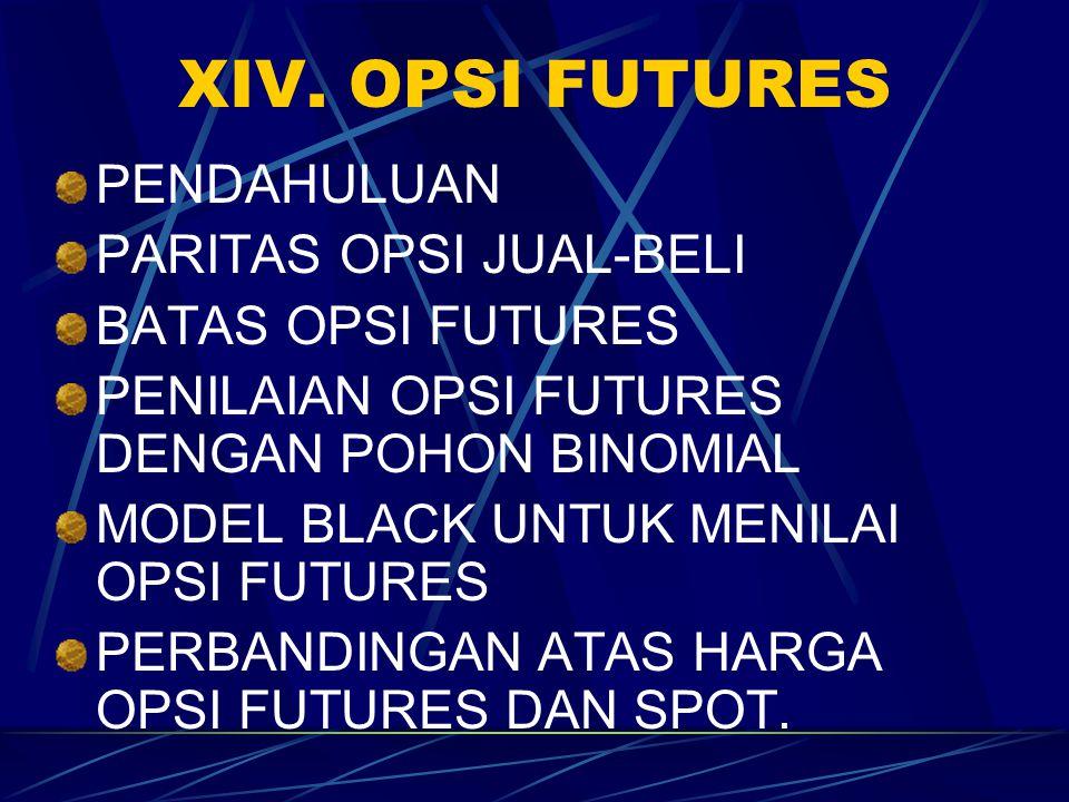 XIV. OPSI FUTURES PENDAHULUAN PARITAS OPSI JUAL-BELI