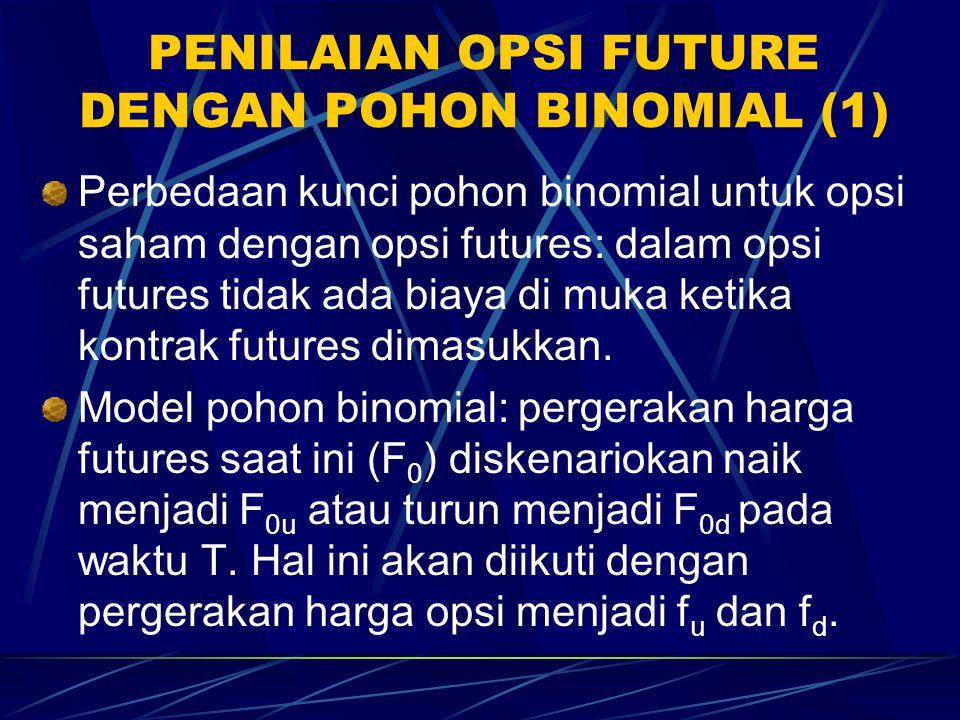 PENILAIAN OPSI FUTURE DENGAN POHON BINOMIAL (1)