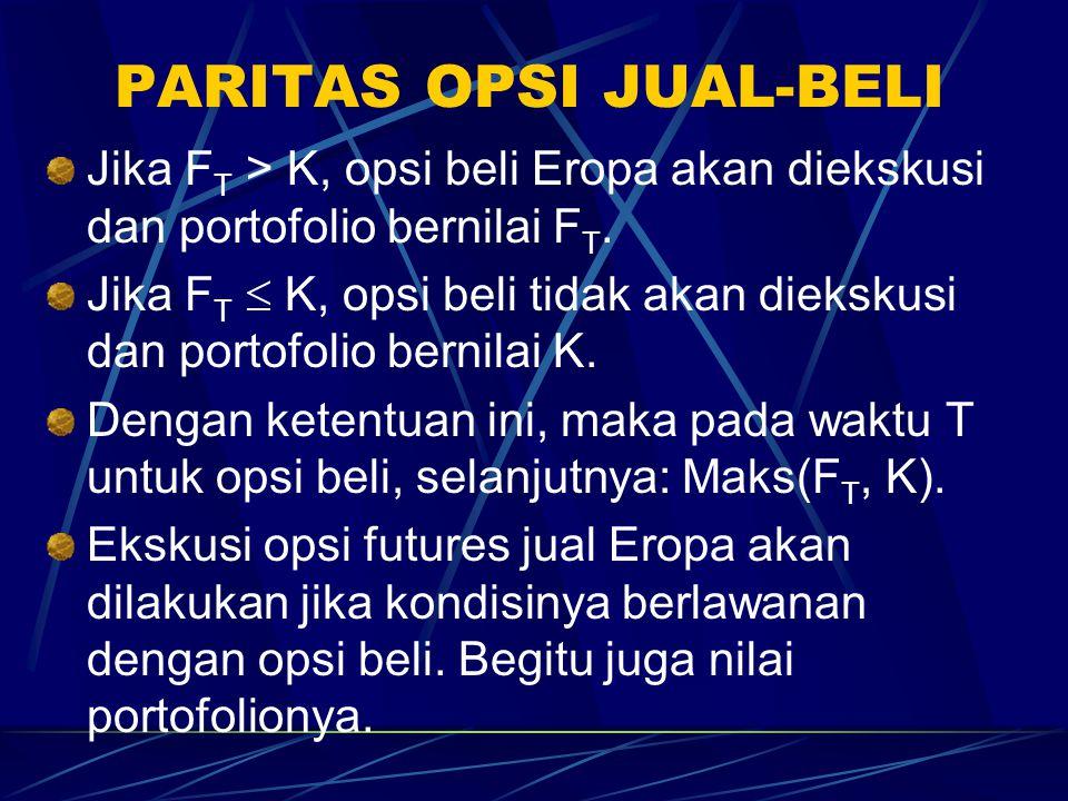 PARITAS OPSI JUAL-BELI
