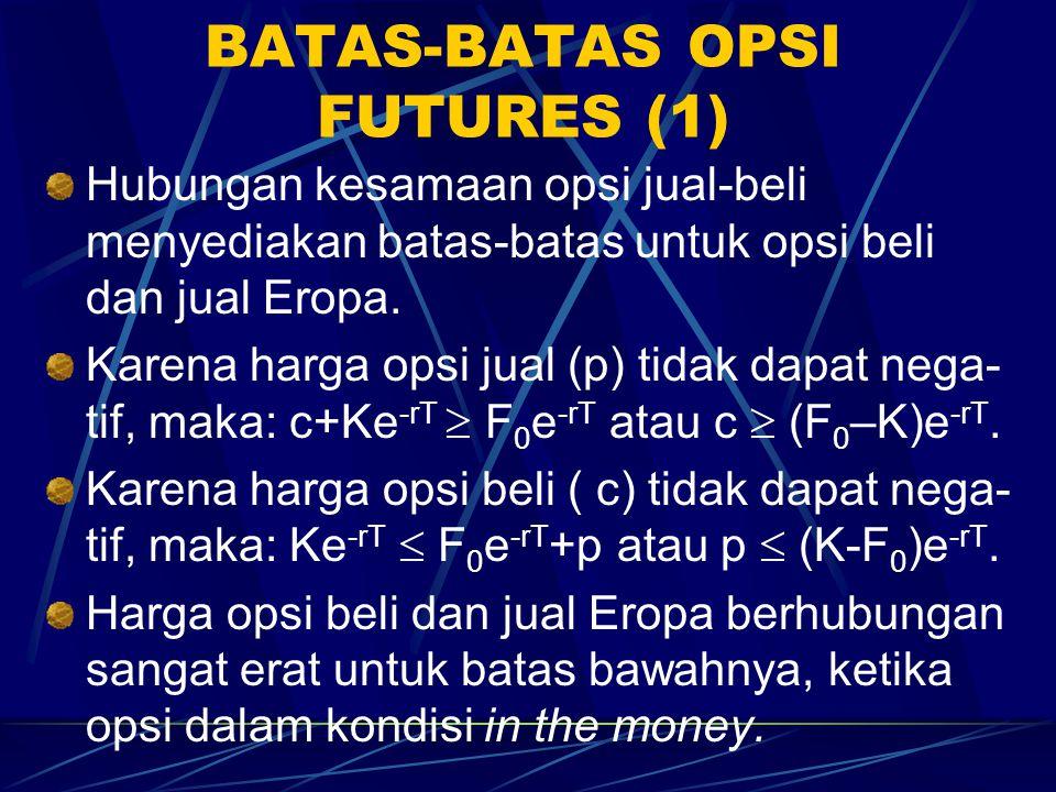BATAS-BATAS OPSI FUTURES (1)