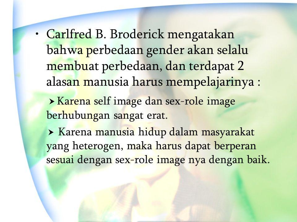 Karena self image dan sex-role image berhubungan sangat erat.
