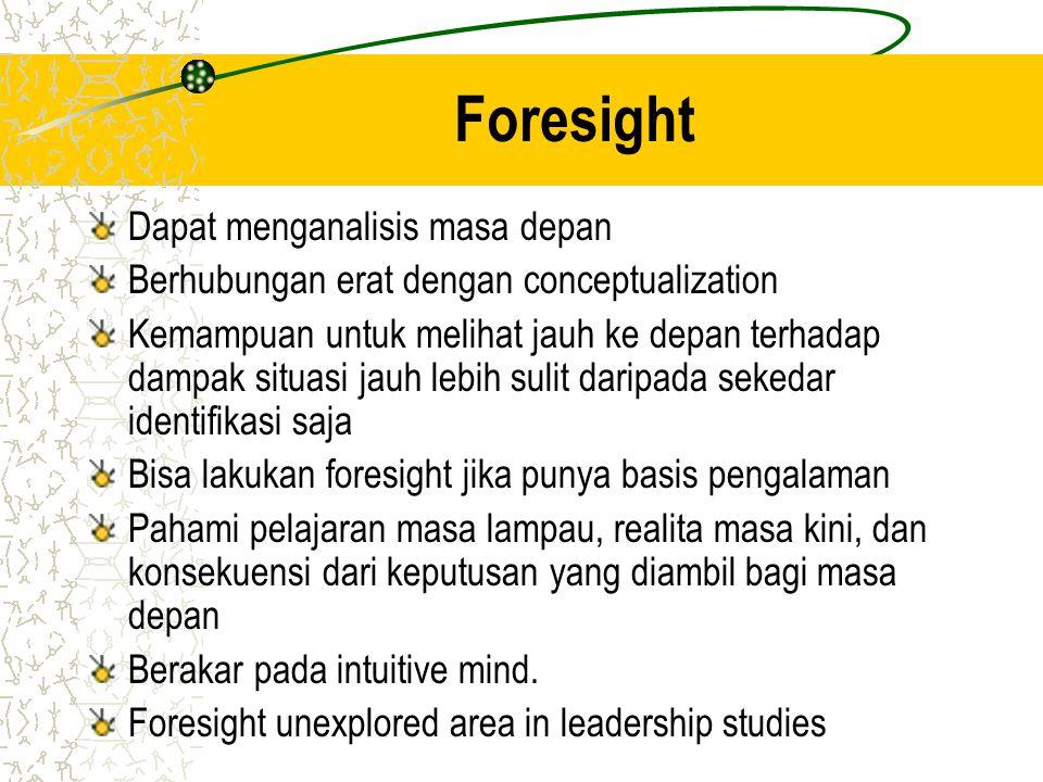 Foresight Dapat menganalisis masa depan