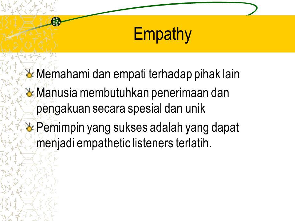 Empathy Memahami dan empati terhadap pihak lain
