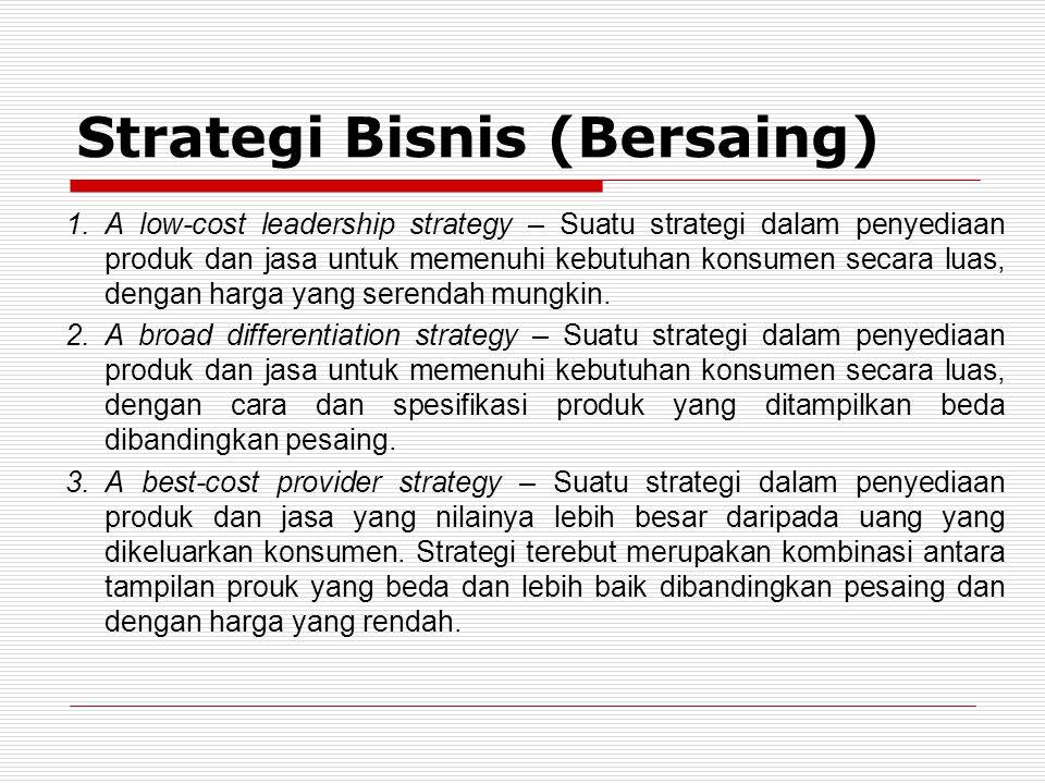 Strategi Bisnis (Bersaing)