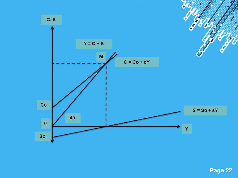 C, S S = So + sY Y = C + S C = Co + cY M 45 So Y Co