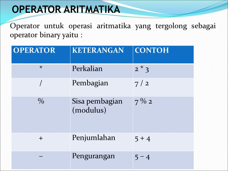 OPERATOR ARITMATIKA Operator untuk operasi aritmatika yang tergolong sebagai operator binary yaitu :