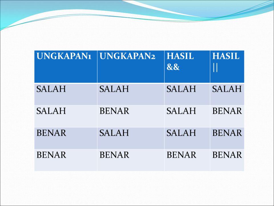 UNGKAPAN1 UNGKAPAN2 HASIL && HASIL || SALAH BENAR