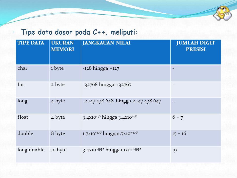 Tipe data dasar pada C++, meliputi: