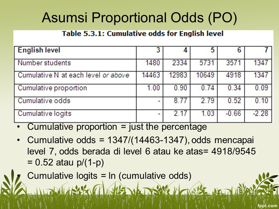 Asumsi Proportional Odds (PO)