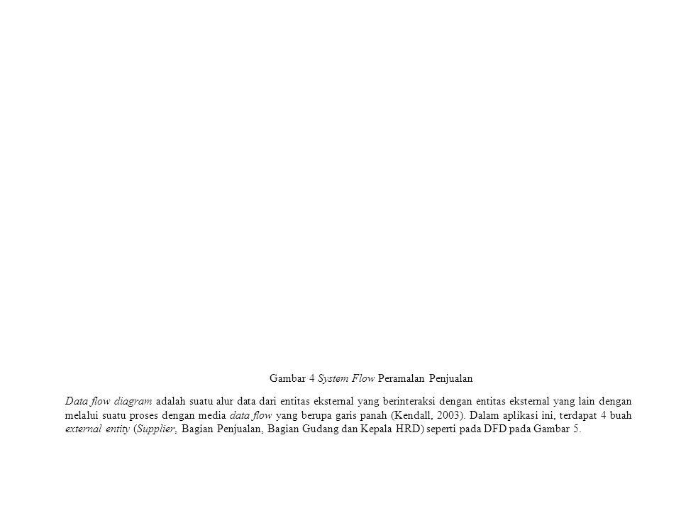 Gambar 4 System Flow Peramalan Penjualan