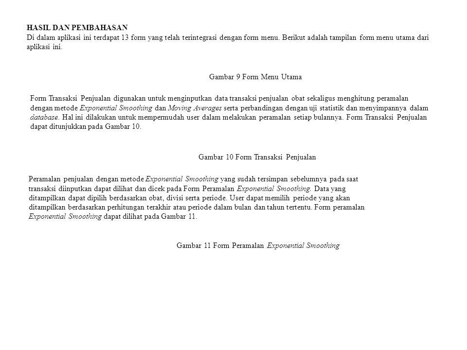 Gambar 10 Form Transaksi Penjualan