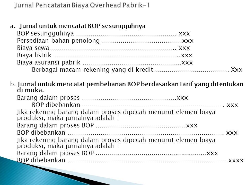 Jurnal Pencatatan Biaya Overhead Pabrik-1