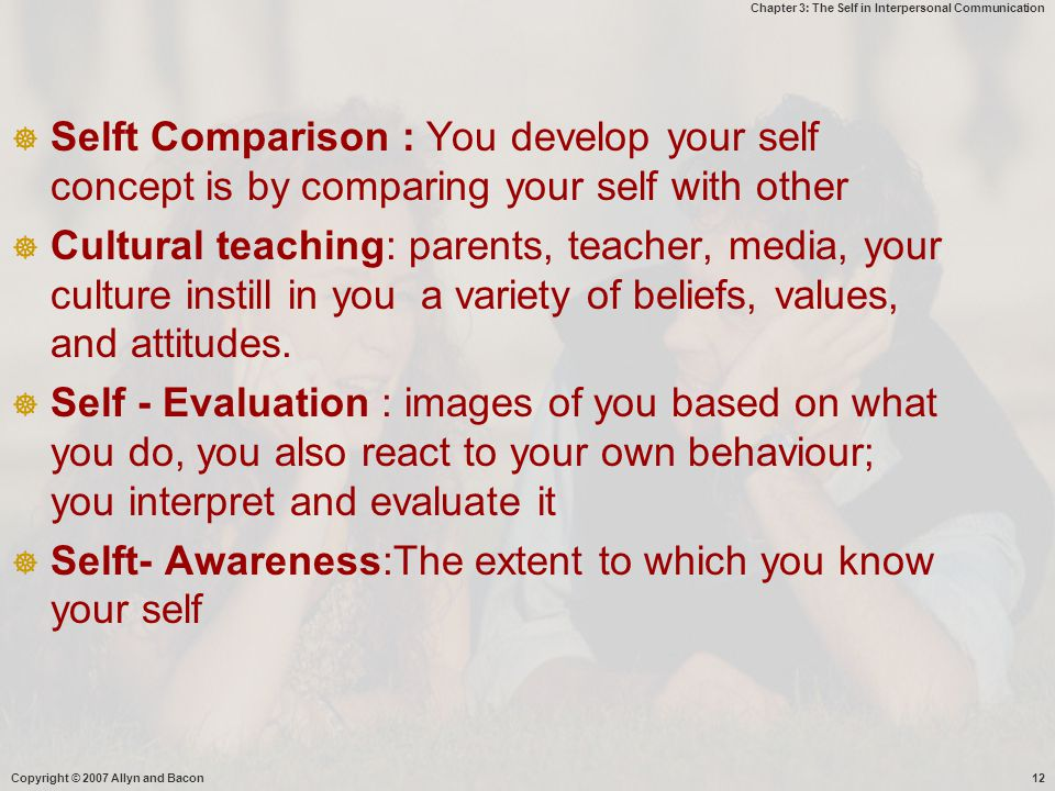Selft- Awareness:The extent to which you know your self