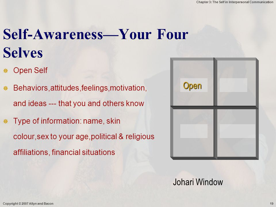 Self-Awareness—Your Four Selves