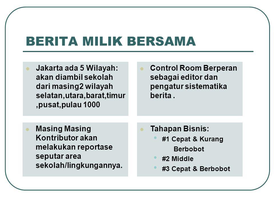 BERITA MILIK BERSAMA Jakarta ada 5 Wilayah: akan diambil sekolah dari masing2 wilayah selatan,utara,barat,timur,pusat,pulau 1000.