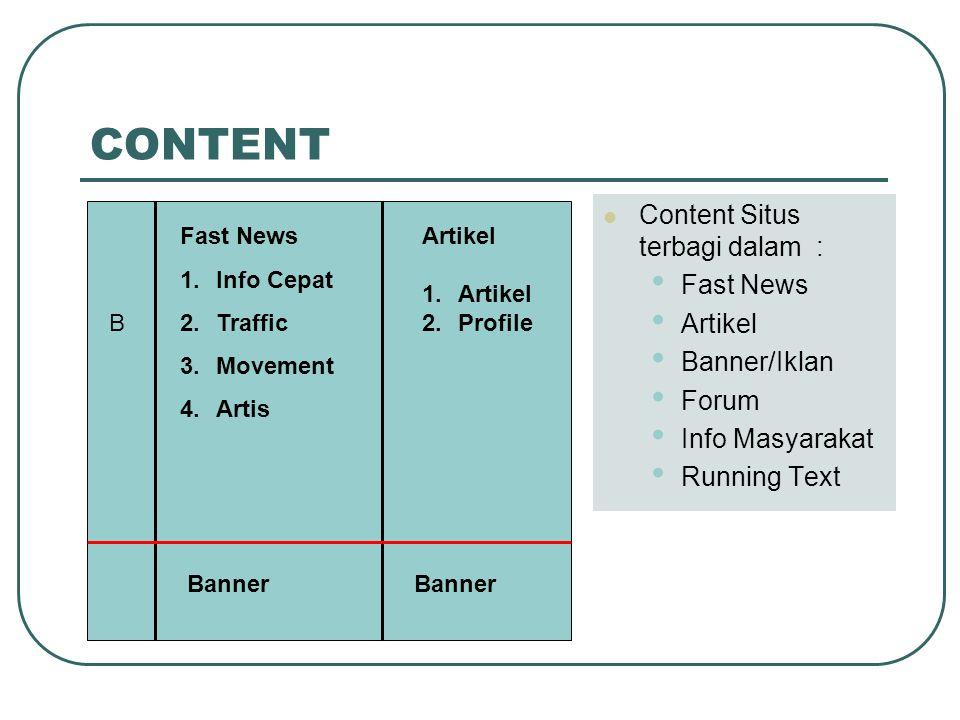 CONTENT Content Situs terbagi dalam : Fast News Artikel Banner/Iklan