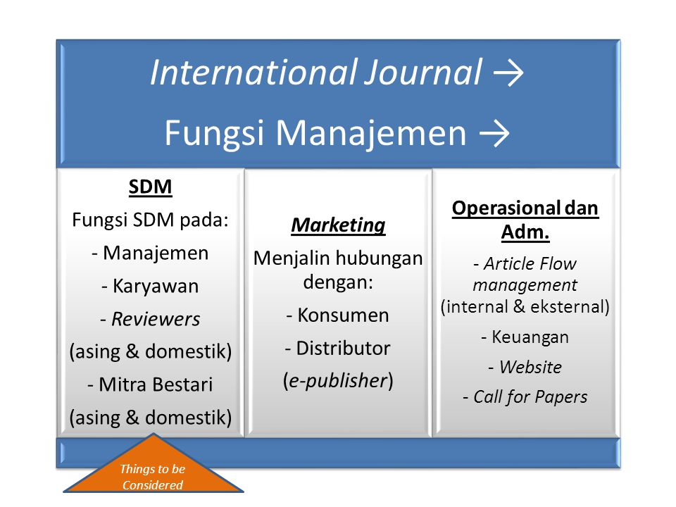 Operasional dan Adm. - Article Flow management (internal & eksternal)