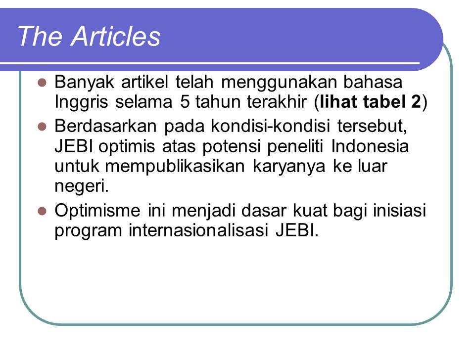 The Articles Banyak artikel telah menggunakan bahasa Inggris selama 5 tahun terakhir (lihat tabel 2)