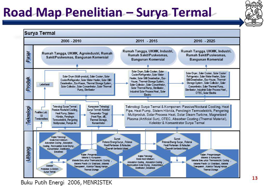 Road Map Penelitian – Surya Termal