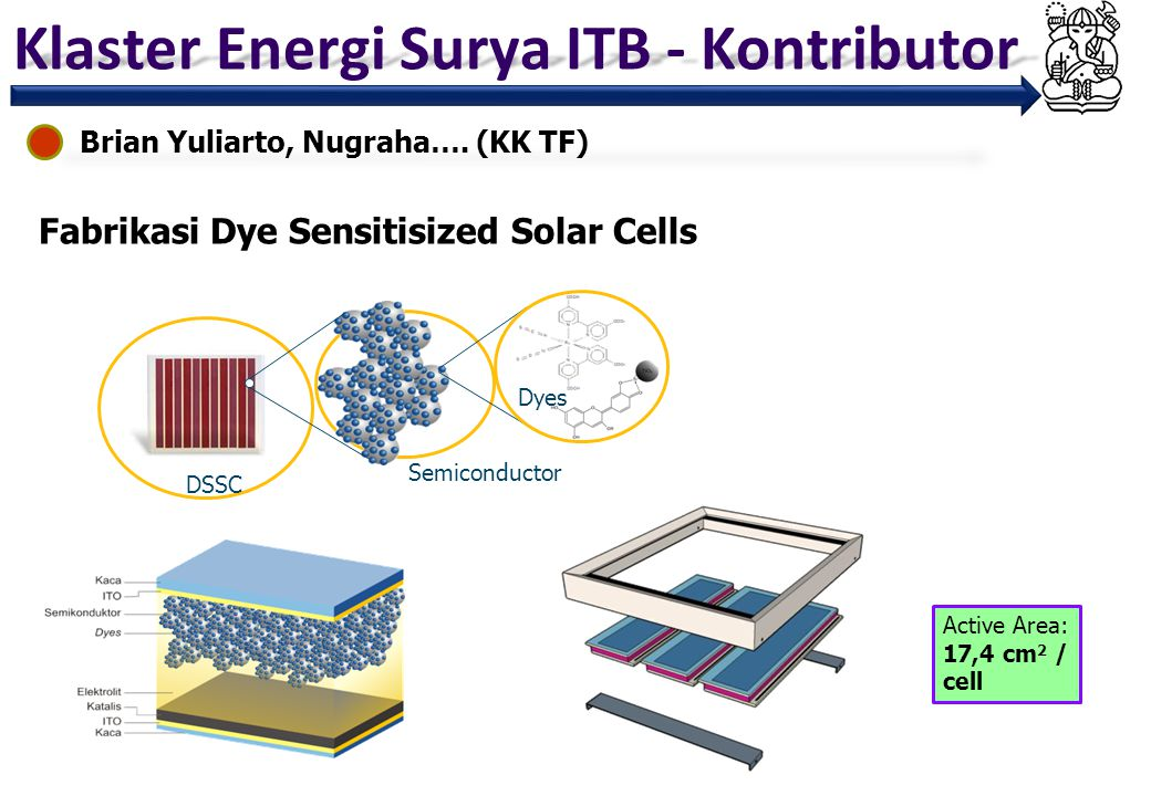 Klaster Energi Surya ITB - Kontributor