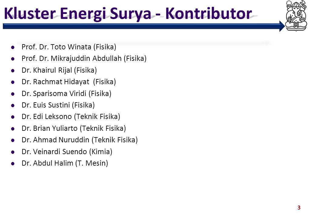 Kluster Energi Surya - Kontributor