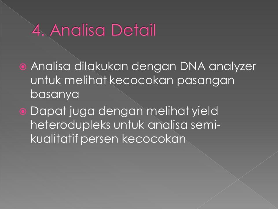 4. Analisa Detail Analisa dilakukan dengan DNA analyzer untuk melihat kecocokan pasangan basanya.