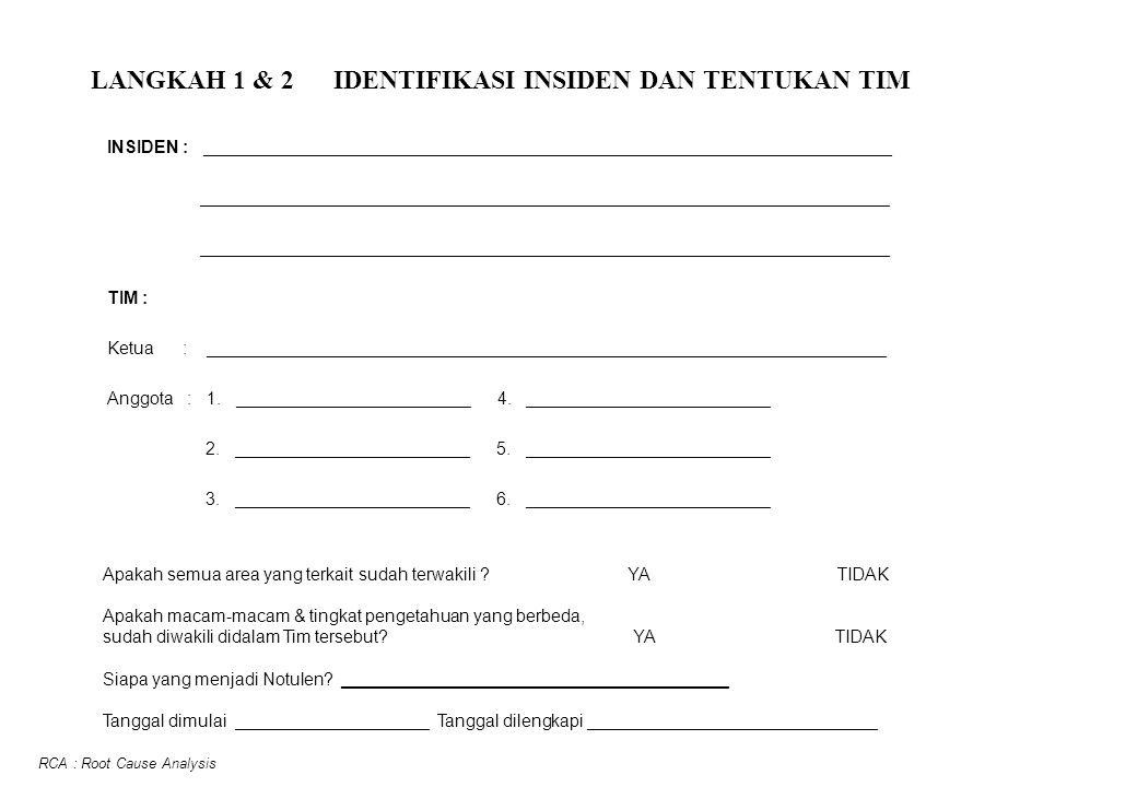 LANGKAH 1 & 2 IDENTIFIKASI INSIDEN DAN TENTUKAN TIM