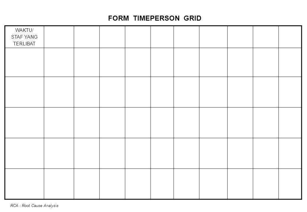 FORM TIMEPERSON GRID WAKTU/ STAF YANG TERLIBAT