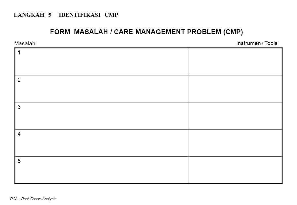 FORM MASALAH / CARE MANAGEMENT PROBLEM (CMP)