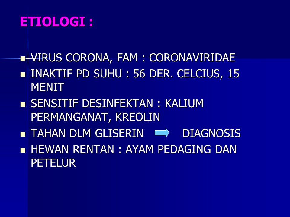 ETIOLOGI : VIRUS CORONA, FAM : CORONAVIRIDAE