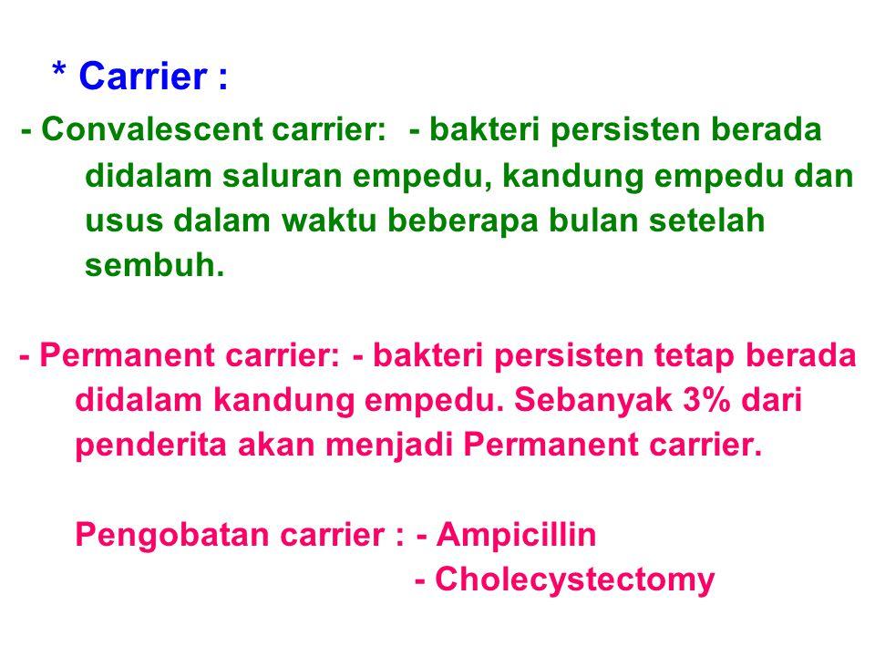 - Convalescent carrier: - bakteri persisten berada