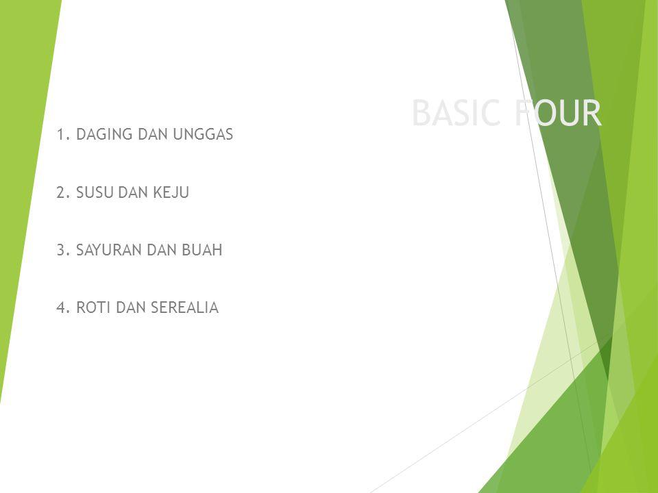BASIC FOUR 1. DAGING DAN UNGGAS 2. SUSU DAN KEJU 3. SAYURAN DAN BUAH