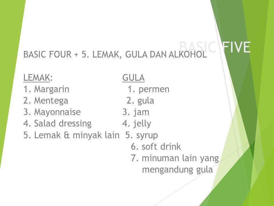 BASIC FIVE BASIC FOUR + 5. LEMAK, GULA DAN ALKOHOL LEMAK: GULA