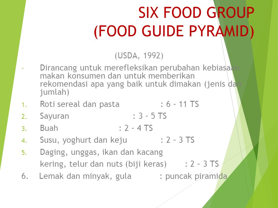 SIX FOOD GROUP (FOOD GUIDE PYRAMID)