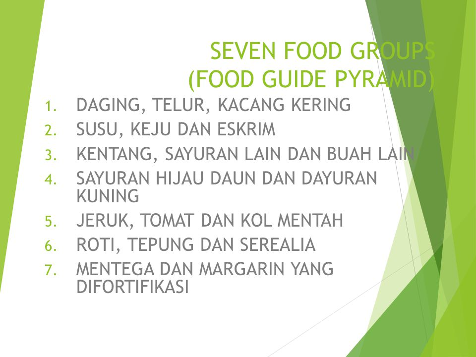SEVEN FOOD GROUPS (FOOD GUIDE PYRAMID)