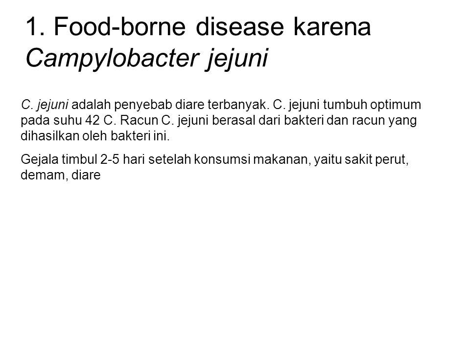 1. Food-borne disease karena Campylobacter jejuni