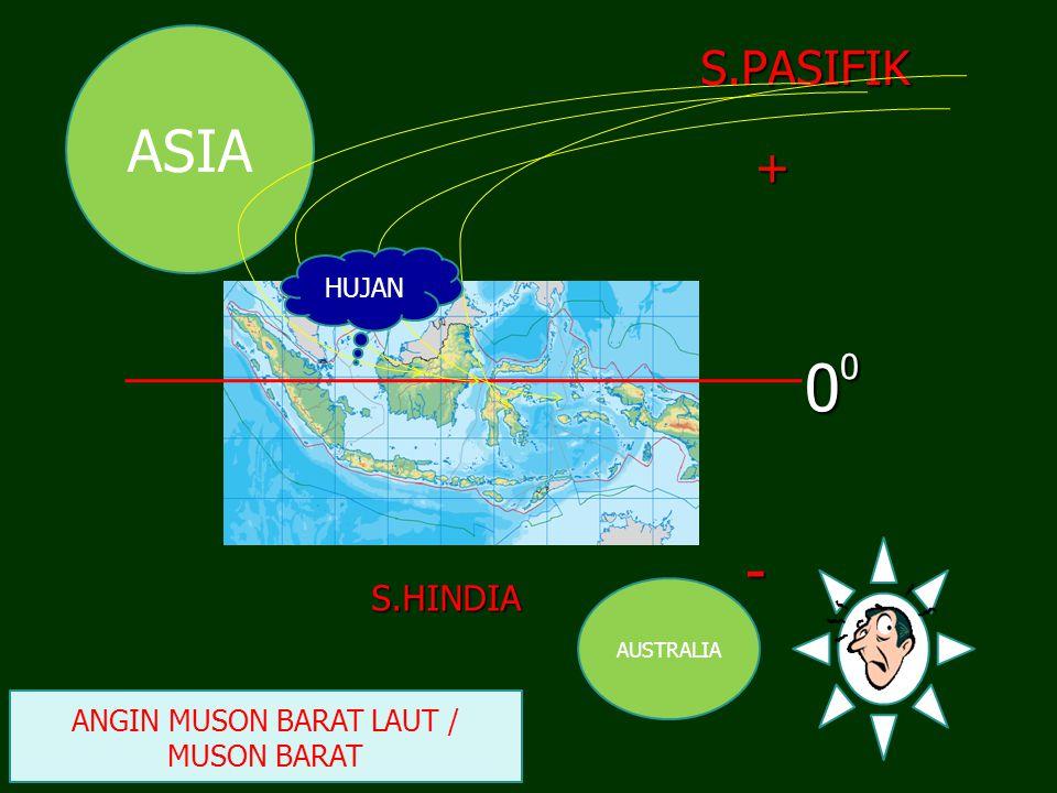 ANGIN MUSON BARAT LAUT / MUSON BARAT