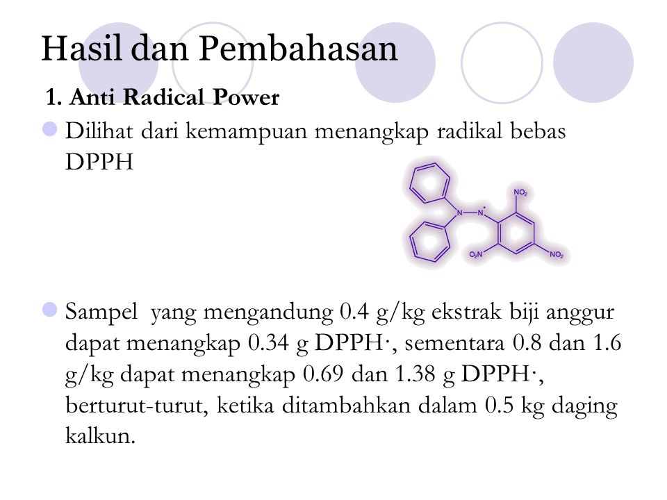Hasil dan Pembahasan 1. Anti Radical Power