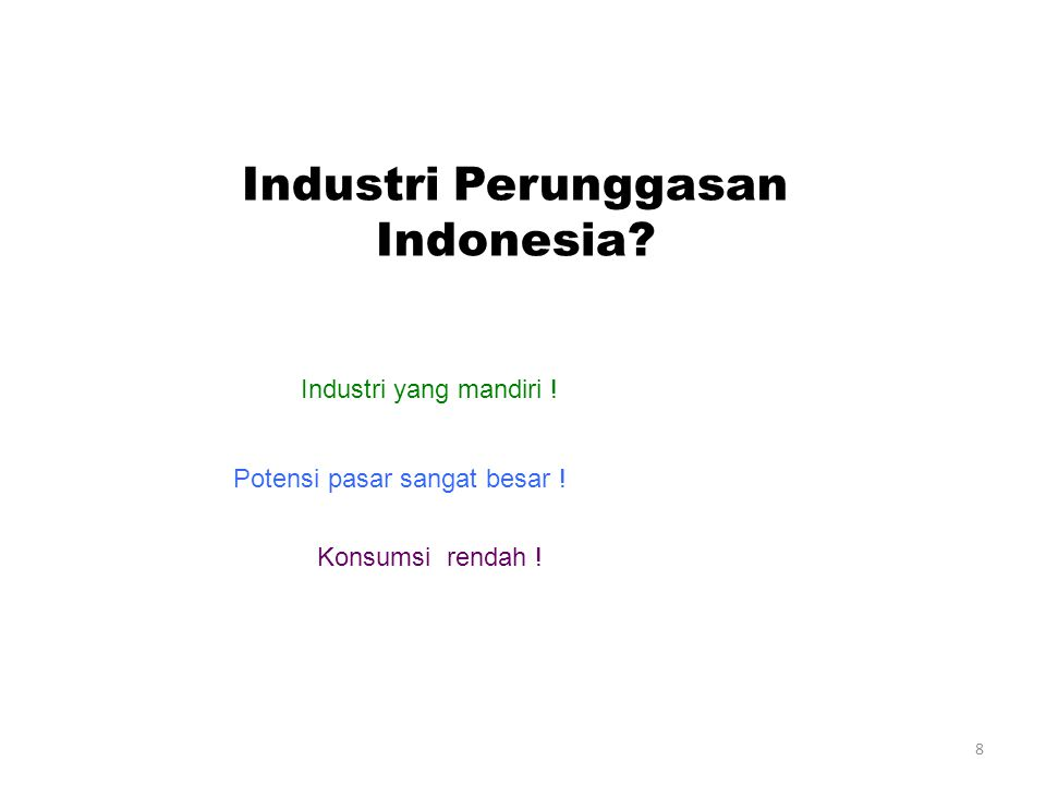 Industri Perunggasan Indonesia