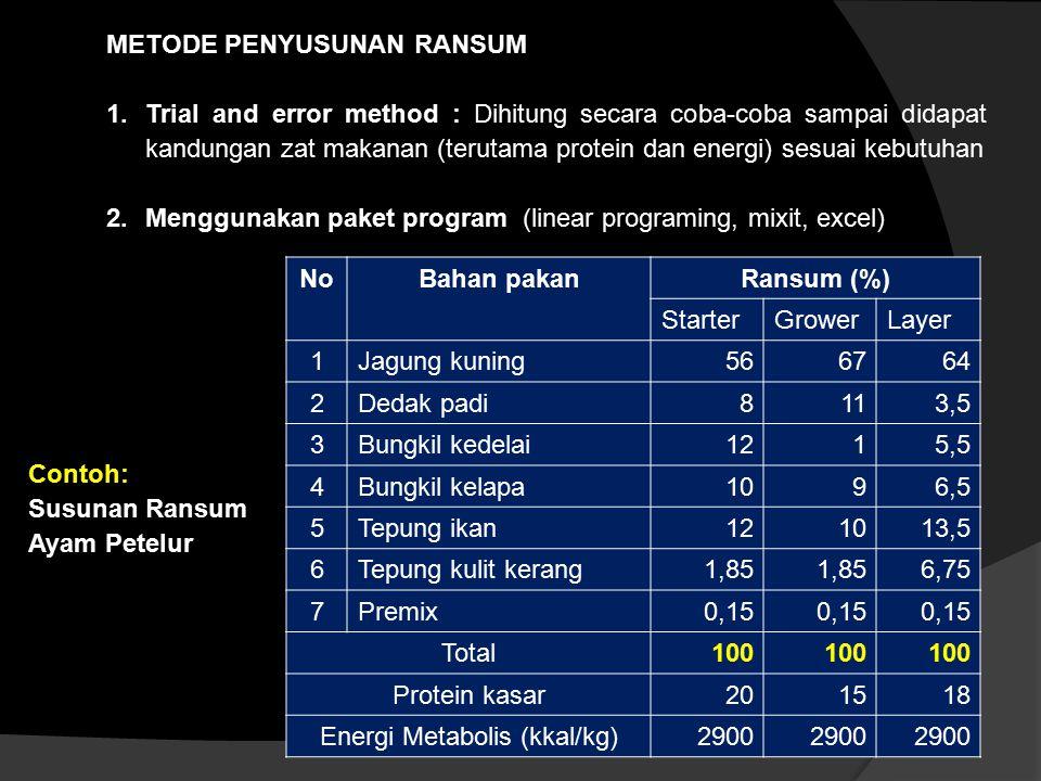 Energi Metabolis (kkal/kg)