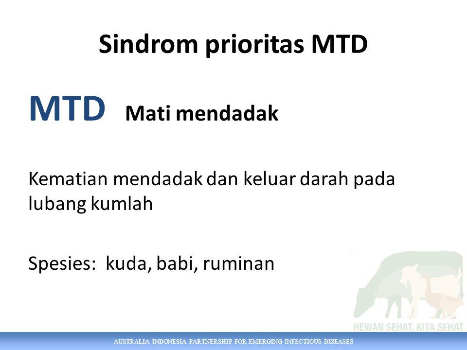 MTD Mati mendadak Sindrom prioritas MTD