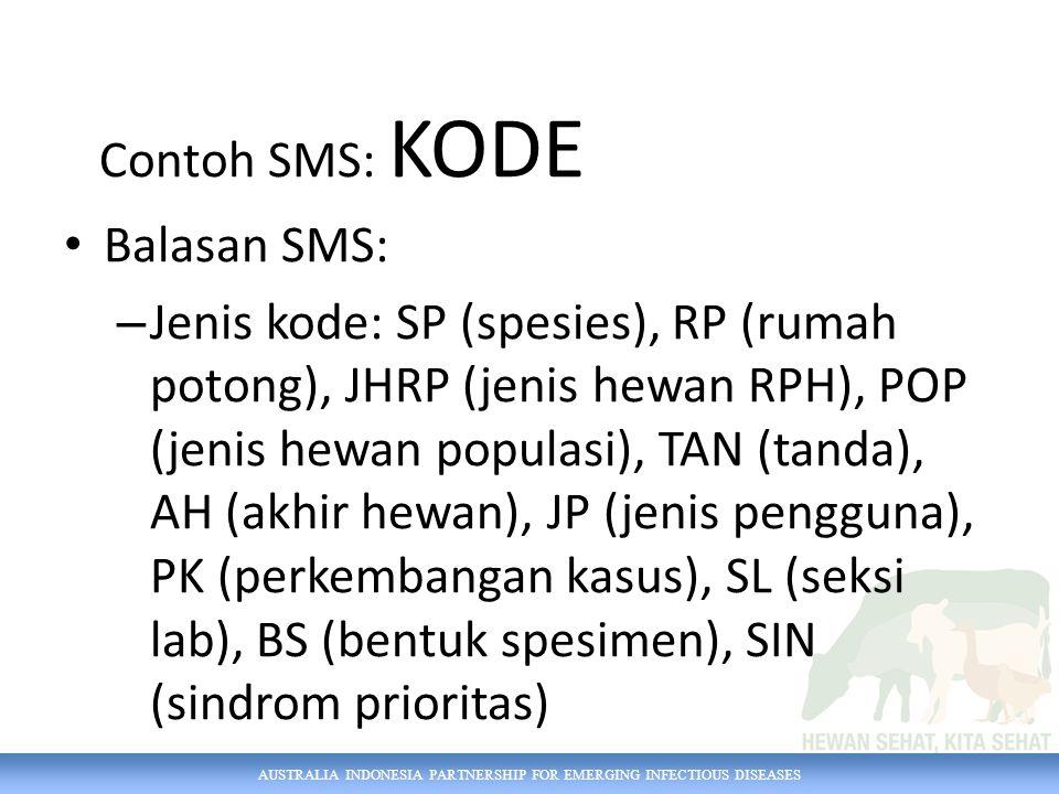 Contoh SMS: KODE Balasan SMS: