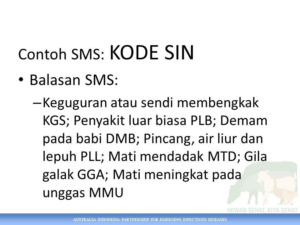Contoh SMS: KODE SIN Balasan SMS: