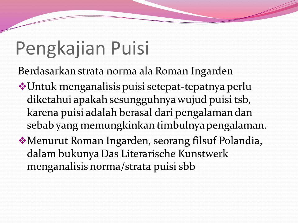Pengkajian Puisi Berdasarkan strata norma ala Roman Ingarden